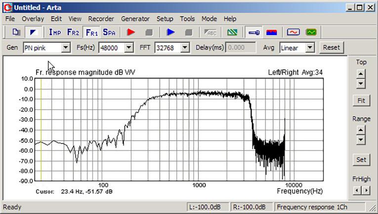 VC Spotlight: ARTA Audio Measurement and Analysis Software | audioXpress