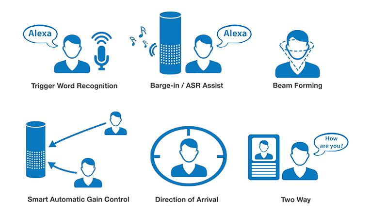 Development Kit for Amazon AVS Supports Far-field Voice