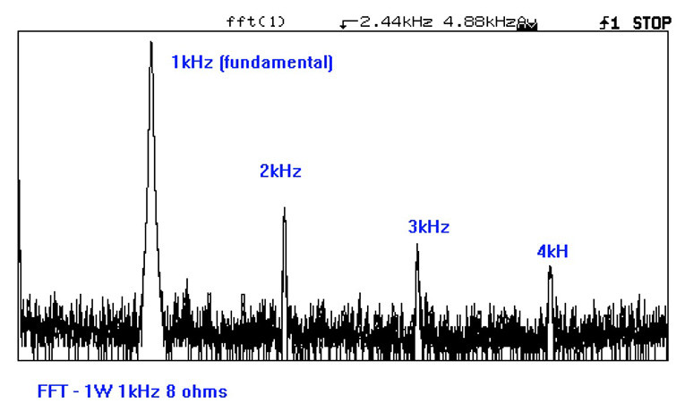 "A Single-Ended ""E-Linear"" Power Amplifier   audioXpress"