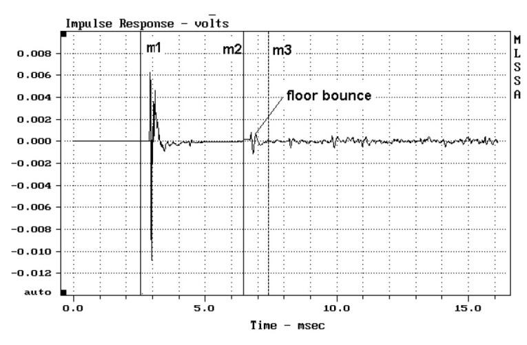 Measuring Loudspeaker Low-Frequency Response | audioXpress