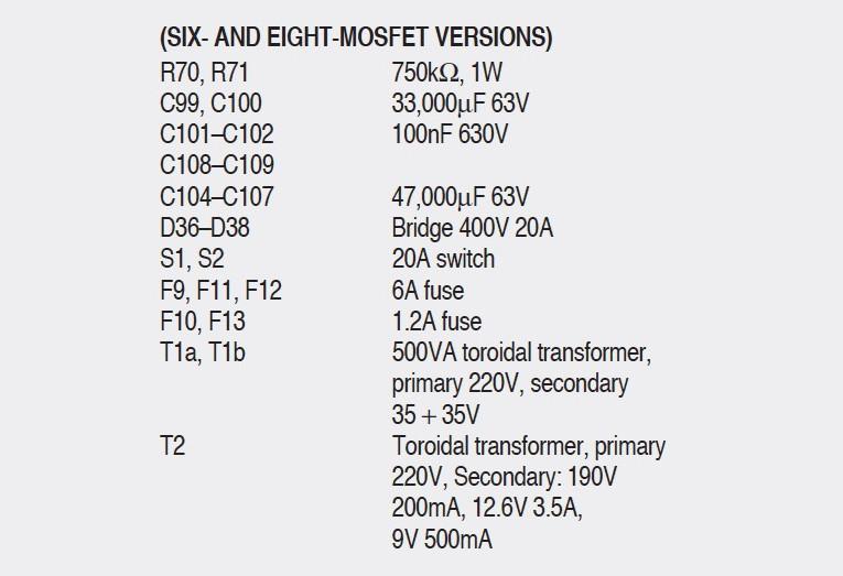 A Modular Hybrid Amp System | audioXpress