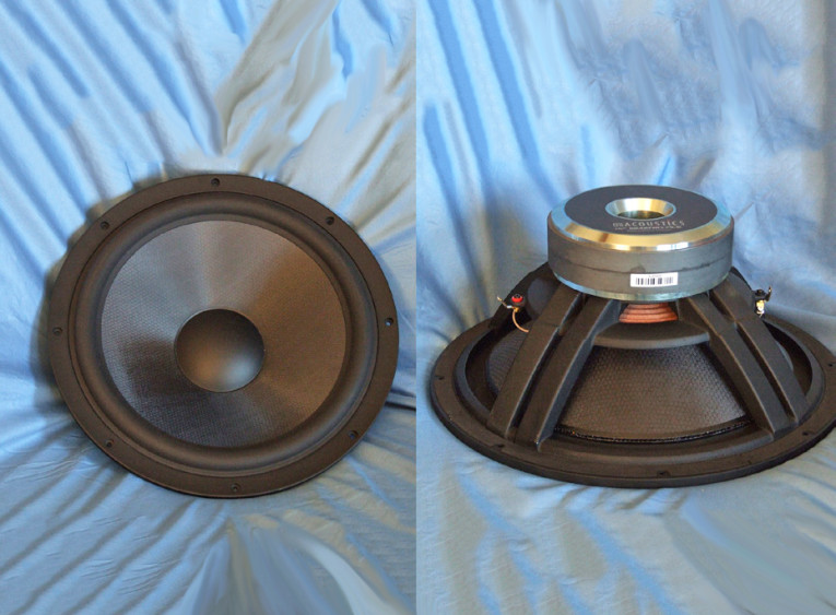"""Test Bench: The SB42FHCL75-6 15"""" Subwoofer from SB Acoustics ..."""