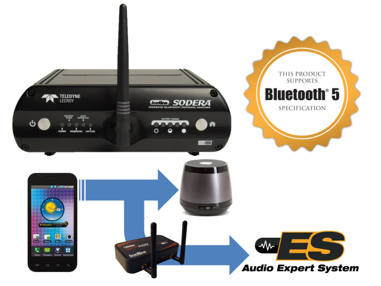Teledyne LeCroy Announces New Bluetooth 5 Development and