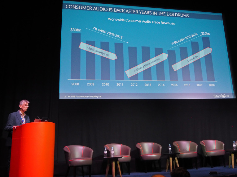 There's Growth to Come! Audio Collaborative 2018 Key Takes   audioXpress
