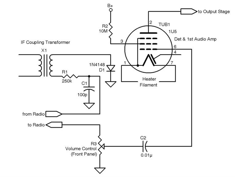 Repurposing Antique Radios as Tube Amplifiers | audioXpress