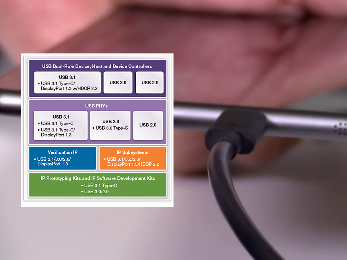 Synopsys Introduces Usb 31 Type C Ip With Displayport 13 And Hdcp Usbc Wiring Diagram 22 For High Bandwidth Data Transfer Content Protection Audioxpress