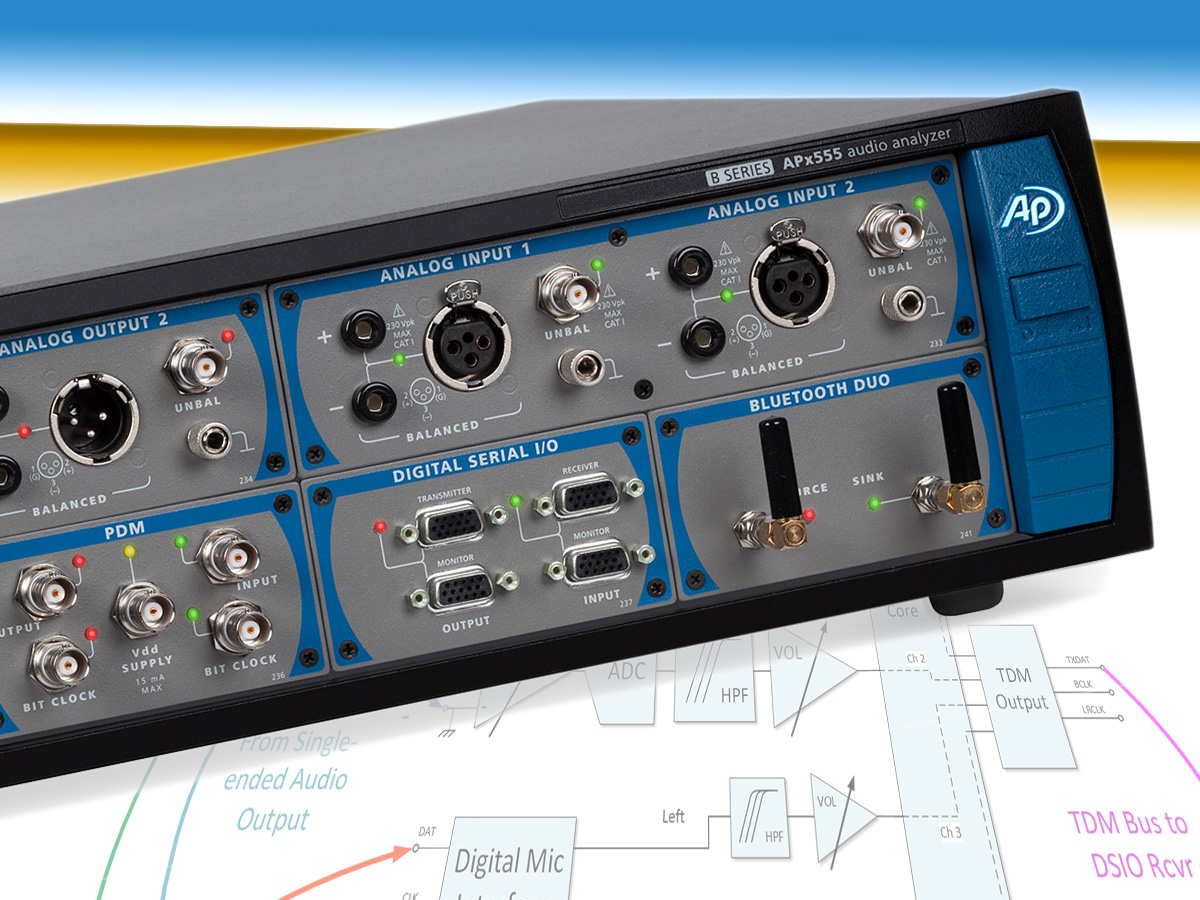 Audio Precision Introduces B Series APx Analyzers with