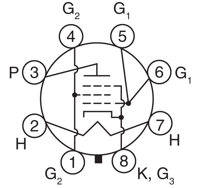 Magnavox 6v6 Schematics