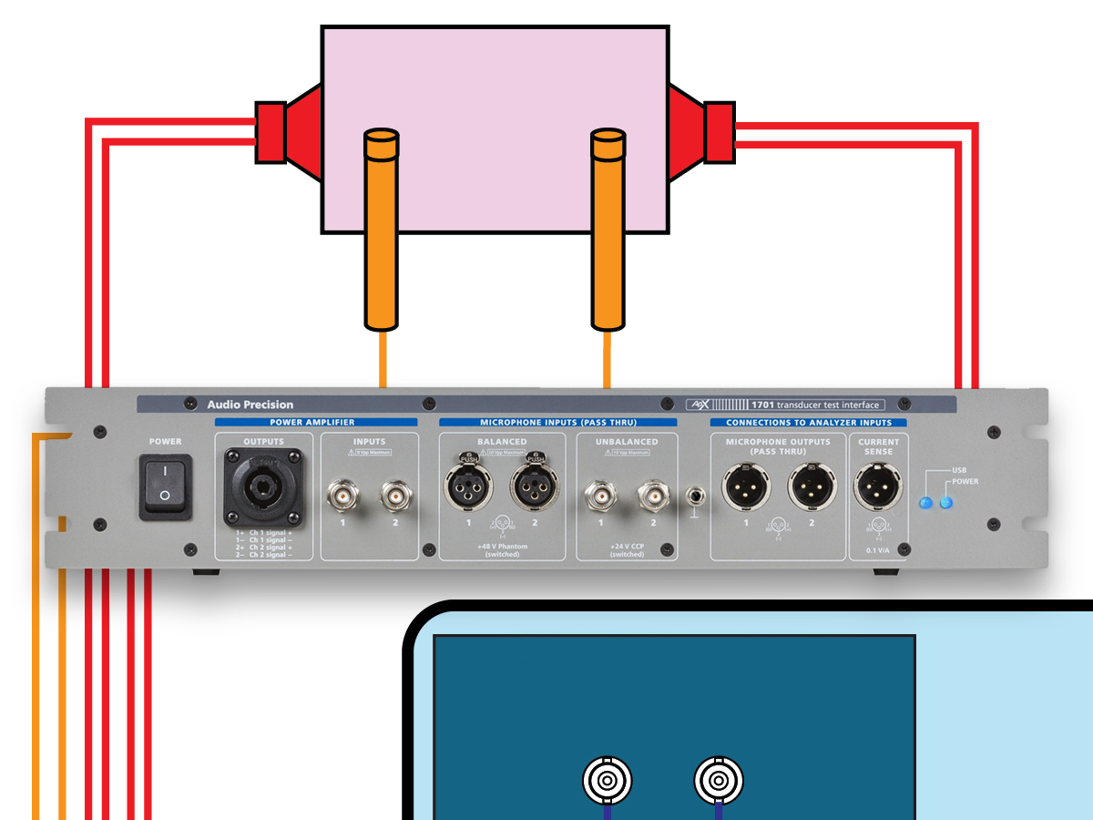 Audio Precision Introduces APx 1701 Transducer Test Interface
