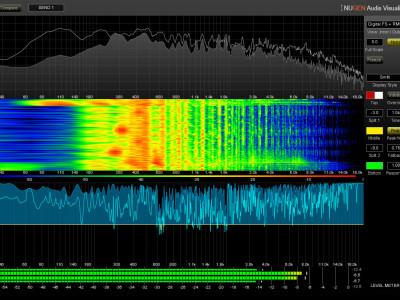 Nugen Audio Releases Version 2 of Visualizer Audio Analysis Suite