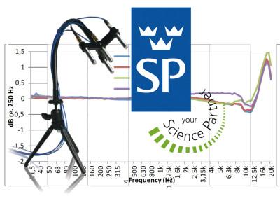 A Comparative Measurement Microphone Study