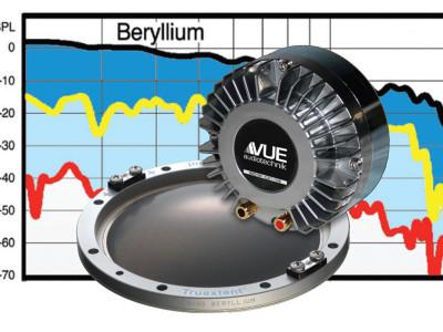Voice Coil Spotlight: The Beryllium Advantage