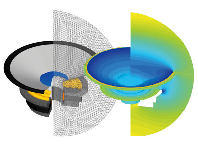 Acoustic Simulation of Audio Devices with Actran Software