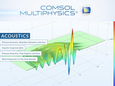 COMSOL Releases Multiphysics 5.3a with Expanded Range of Innovative Acoustics Modeling Tools