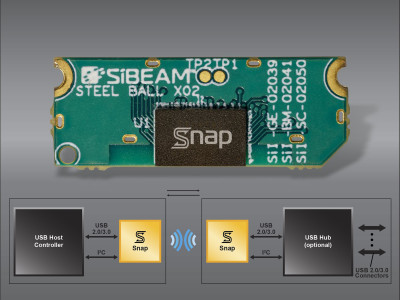 Lattice Wants Manufacturers to Replace USB Connectors with its SiBEAM Snap 12 Gbps Wireless Technology