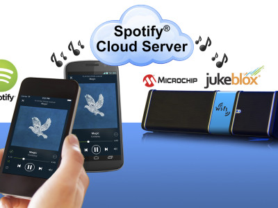 Microchip Extends Spotify Connect Support for SoC JukeBlox Platform