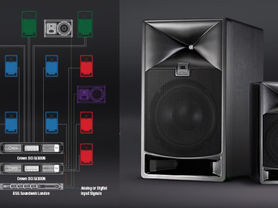 JBL Professional Announces 7 Series Master Reference Monitors