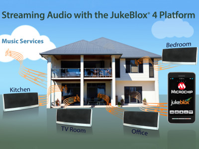 New Microchip JukeBlox 4 Wi-Fi Platform for Streaming Audio
