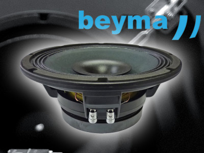 Beyma Introduces new WR Series at the NAMM Show 2015