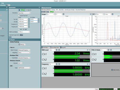 Audio Precision Version 4.1 Release of APx Test Software Increases Multichannel Input Bandwidth