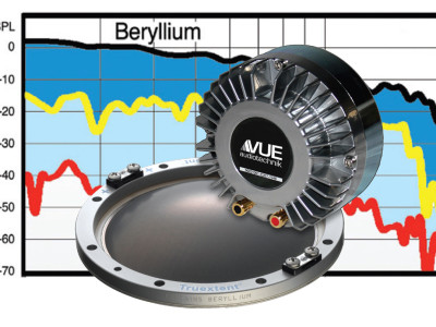 Voice Coil Spotlight: The Beryllium Advantage