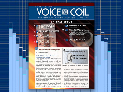 Protect and Improve Speakers: Download Voice Coil July 2016 Now!