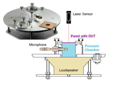 Micro Suspension Part Measurements