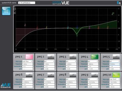 VUE Audiotechnik Updates SystemVUE Software with Dante Connectivity