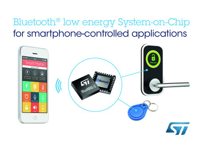 STMicroelectronics Introduces BlueNRG-2 Next-Generation Bluetooth Low Energy Chip for Wireless Connected Smart Devices