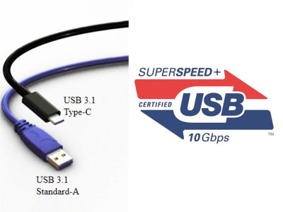 USB 3.0 Promoter Group Announces USB 3.2 Specification Update
