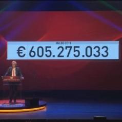 Ruim 300 miljoen euro uitgereikt tijdens Goed Geld Gala