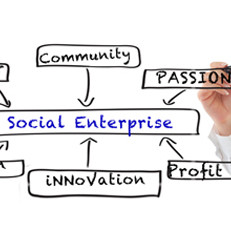 Symposium Scaling Social Business in East Africa