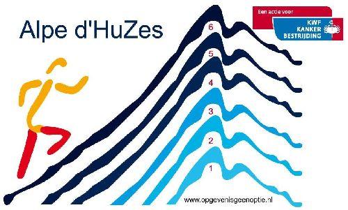 'Veel geld Alpe d'HuZes ongebruikt'