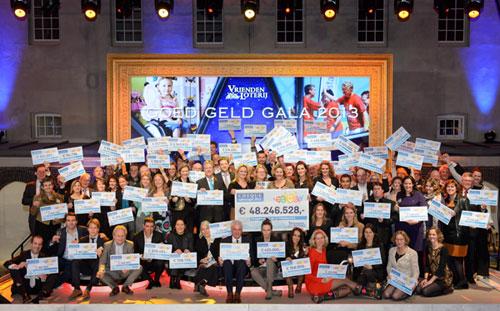 Goed Geld Gala's delen miljoenen uit