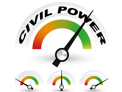 Hoe sterk of zwak is onze Civil Power volgens u?