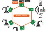congatec presenteert embedded platform voor real time-communicatie over Gigabit Ethernet