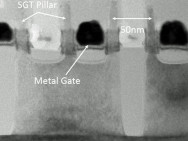 A pillar pitch of 50nm is achievable
