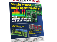 New ElektorLabs Magazine Edition 3/2019 Available