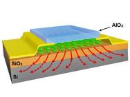 Experimenteller Transistor mit Siliziumoxid als Basis, Kohlenstoff als 2D-Schicht und Aluminiumoxid für das Verkapselungsmaterial. Bild: Zahra Hemmat / uic.edu