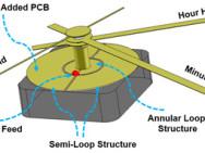 Des aiguilles de montre collectent l'énergie de signaux RF ambiants. Illustration: Chaoyun Song, IEEE / Université de Liverpool