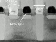Un pas de colonnes de 50 nm est réalisable.