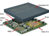 1-GHz Arm Cortex-A8-computer samengeperst op 27 x 27 mm
