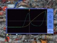 Visualiseer de I/V-curve van een component met een negatieve dynamische weerstand