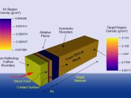 Materiaal-ablatie door laser-impulsen. Afbeelding: llnl.gov