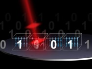'Artist impression' van het optische schakelen van magnetische bits. Een laserpuls (rood) verandert de richting van de magnetisatie en bepaalt daarmee of het een 0 of een 1 wordt (afbeelding: TU Eindhoven).
