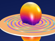 Optimaliseer de veelzijdige spiraalantennes met elektromagnetische simulatie