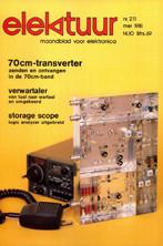 Elektor 05/1981 (NL)
