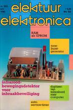 Elektor 06/1985 (NL)