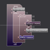 Flowcode 8 – Visual programming for PIC, Arduino and ARM   Elektor