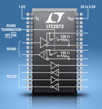 Uploads-2012-4--LTC2872.jpg thumb